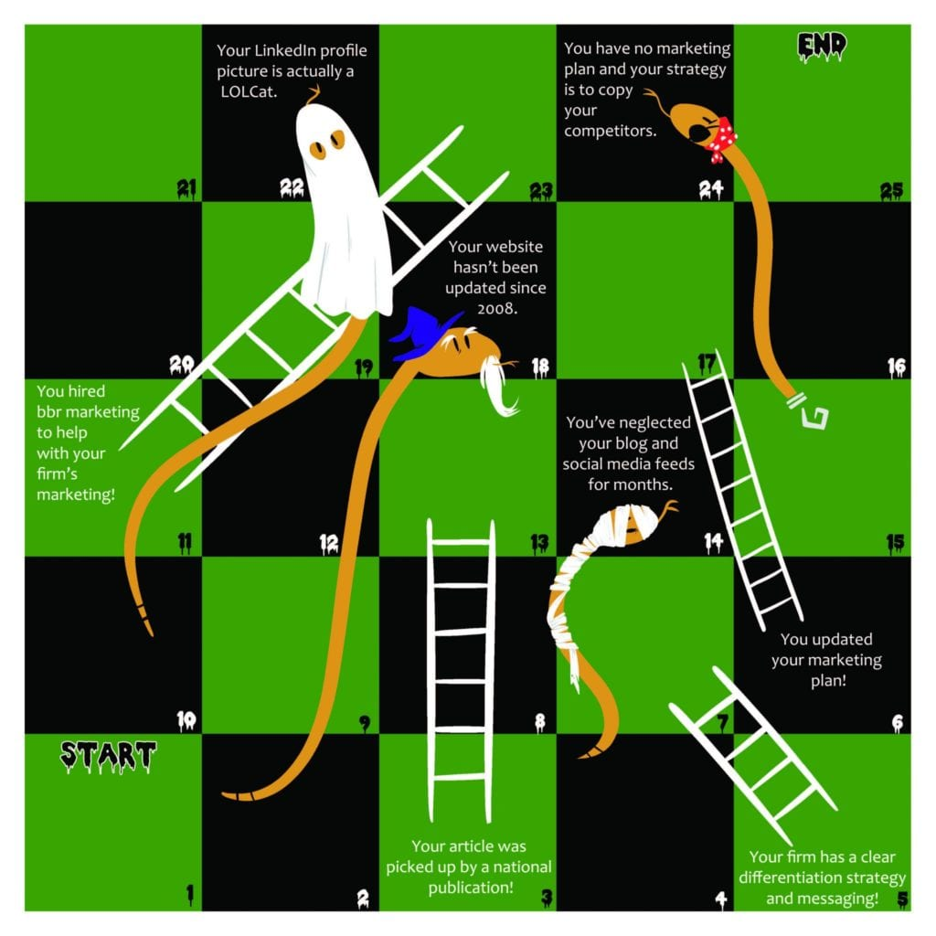 bbr marketing Halloween Snakes & Ladders